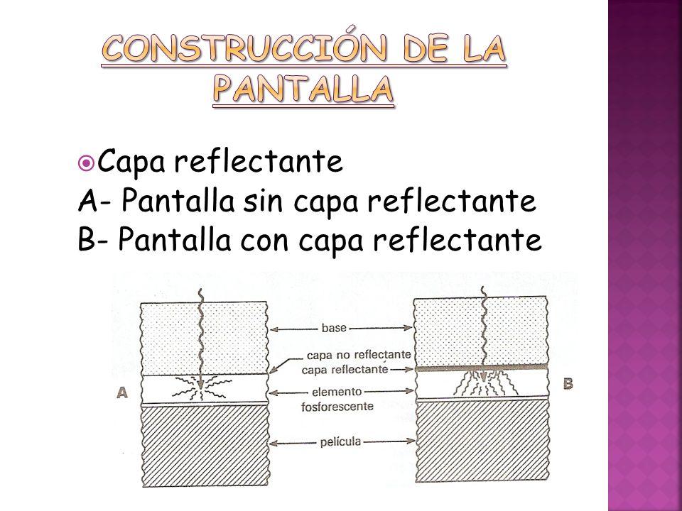 CONSTRUCCIÓN DE LA PANTALLA