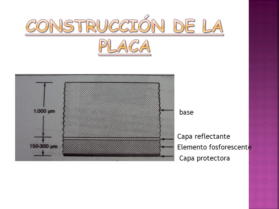 Construcción de la Placa