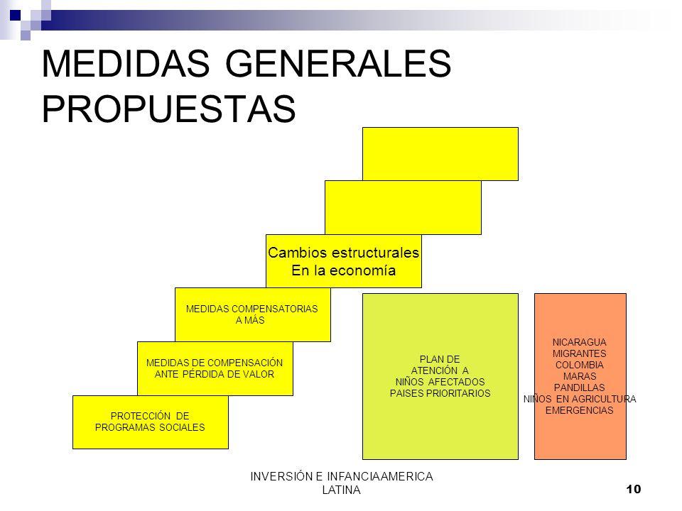 MEDIDAS GENERALES PROPUESTAS