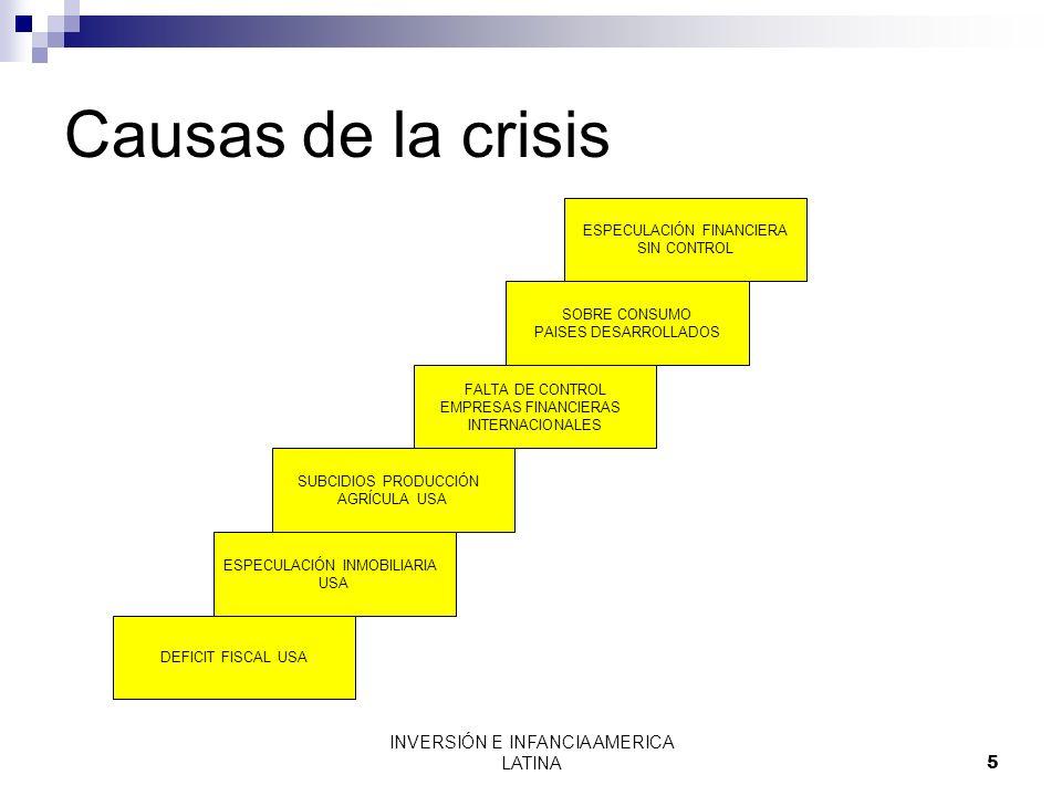 Causas de la crisis INVERSIÓN E INFANCIA AMERICA LATINA