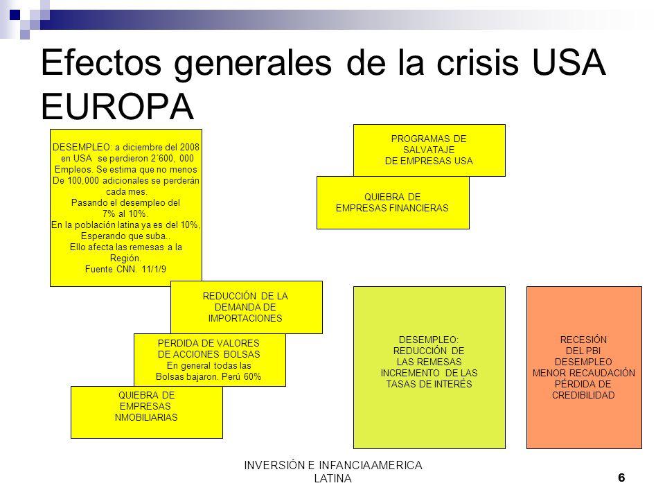 Efectos generales de la crisis USA EUROPA