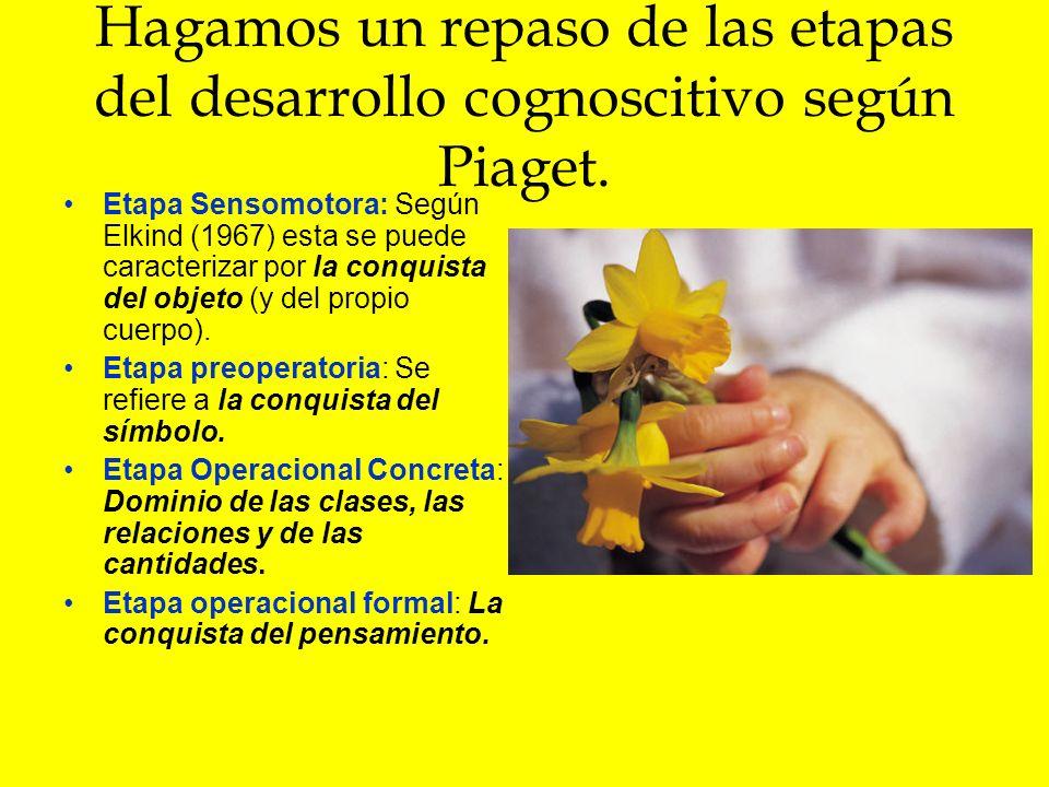 Hagamos un repaso de las etapas del desarrollo cognoscitivo según Piaget.