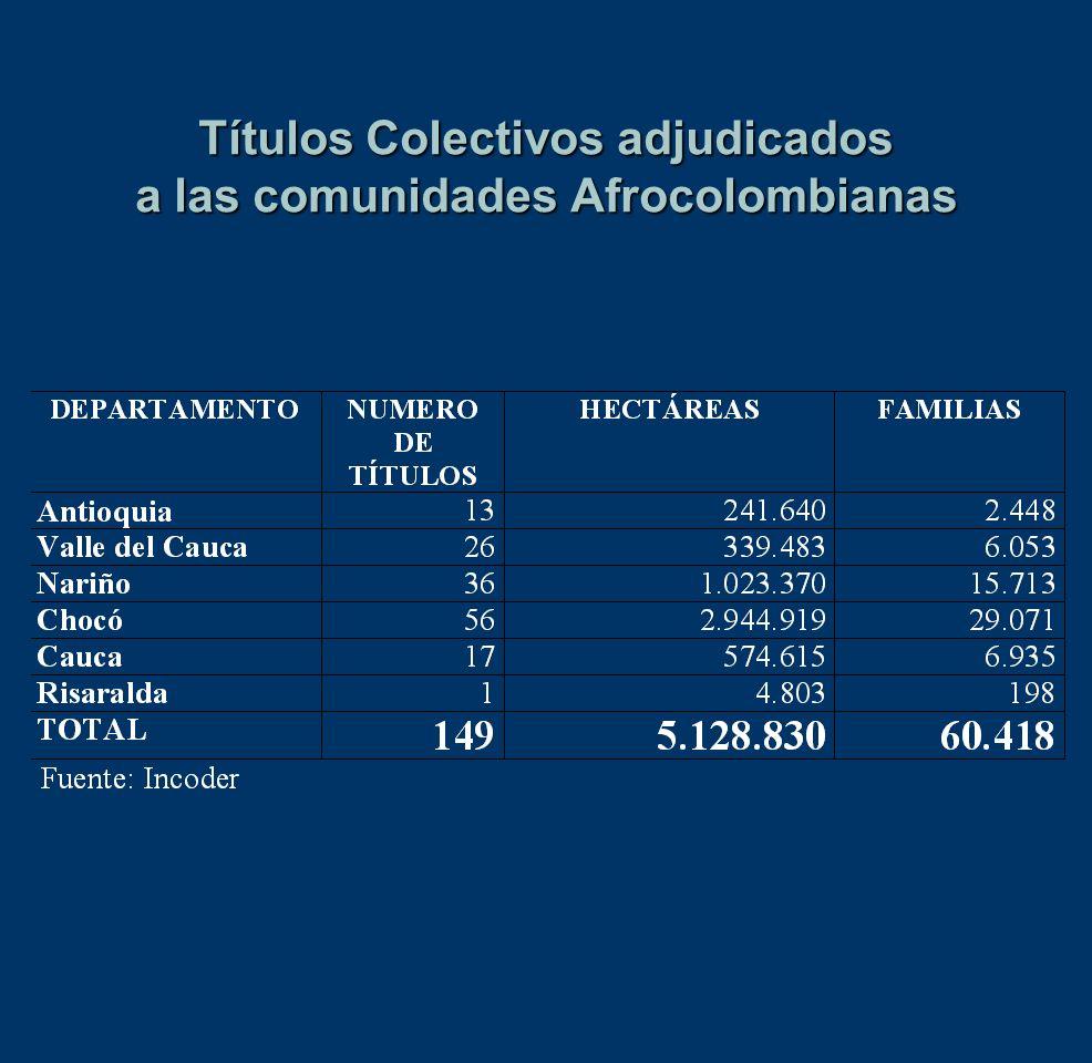 Títulos Colectivos adjudicados a las comunidades Afrocolombianas