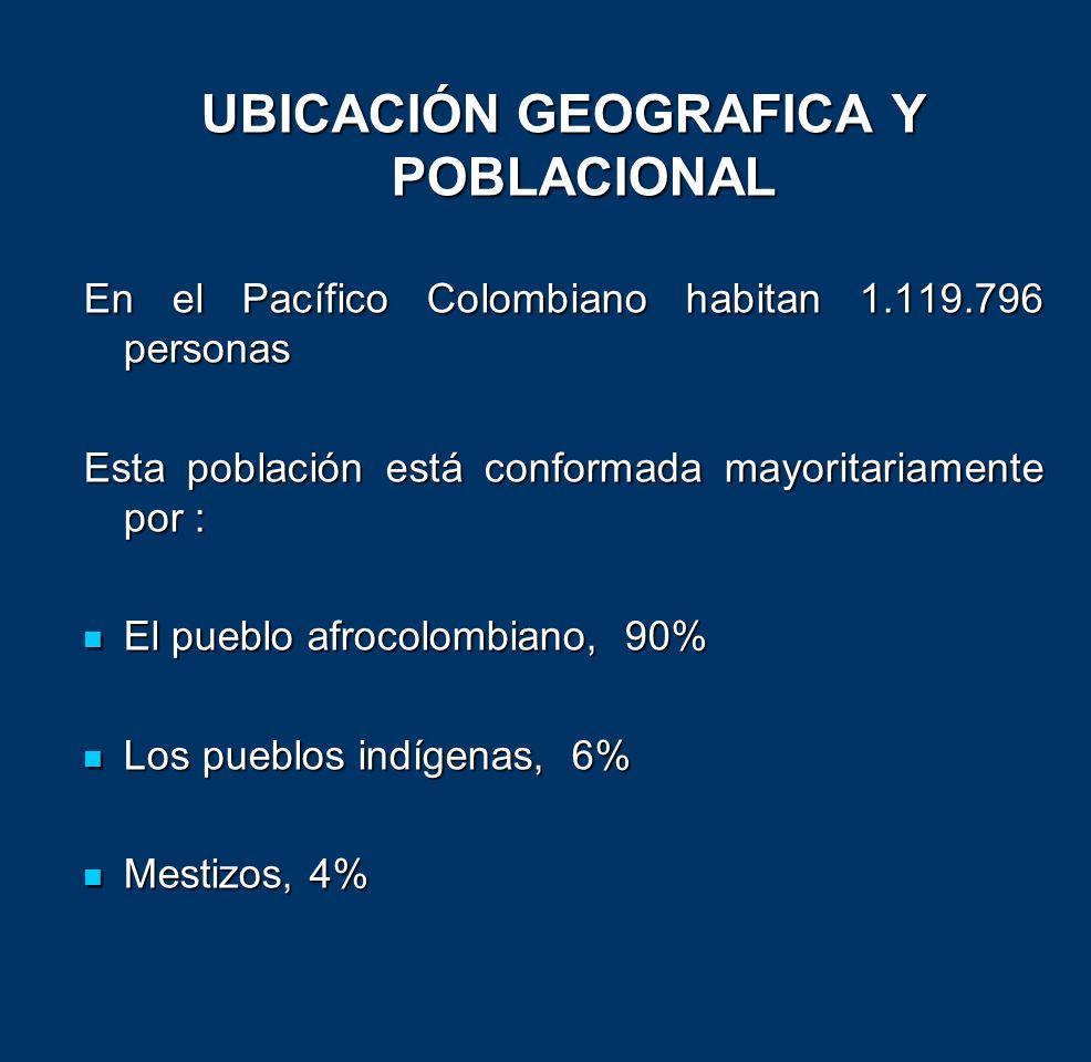UBICACIÓN GEOGRAFICA Y POBLACIONAL