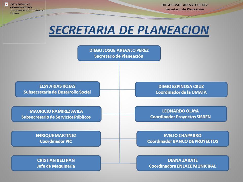 SECRETARIA DE PLANEACION