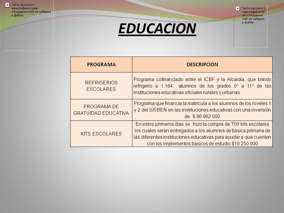 EDUCACION PROGRAMA DESCRIPCION