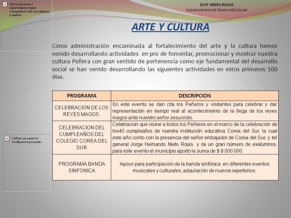 ELSY ARIAS ROJAS Subsecretaria de Desarrollo Social. ARTE Y CULTURA.