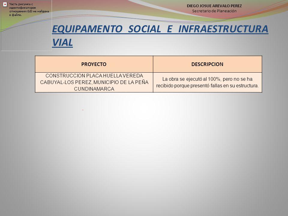 EQUIPAMENTO SOCIAL E INFRAESTRUCTURA VIAL