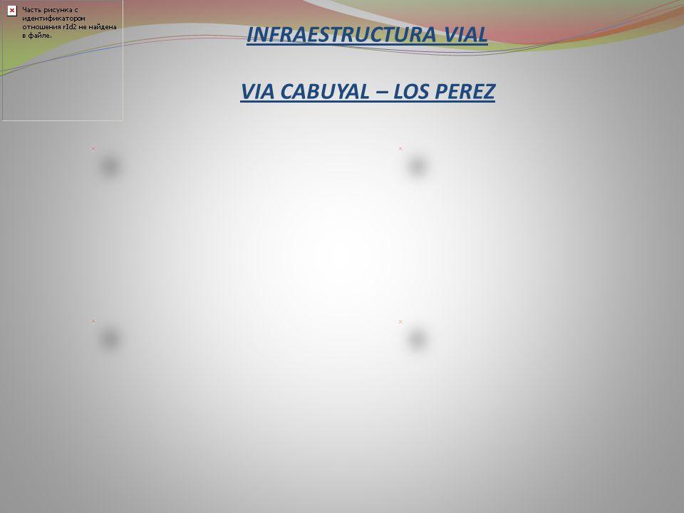 INFRAESTRUCTURA VIAL VIA CABUYAL – LOS PEREZ