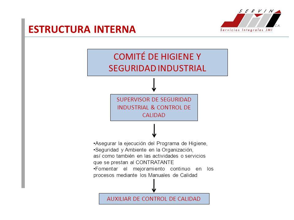 ESTRUCTURA INTERNA COMITÉ DE HIGIENE Y SEGURIDAD INDUSTRIAL