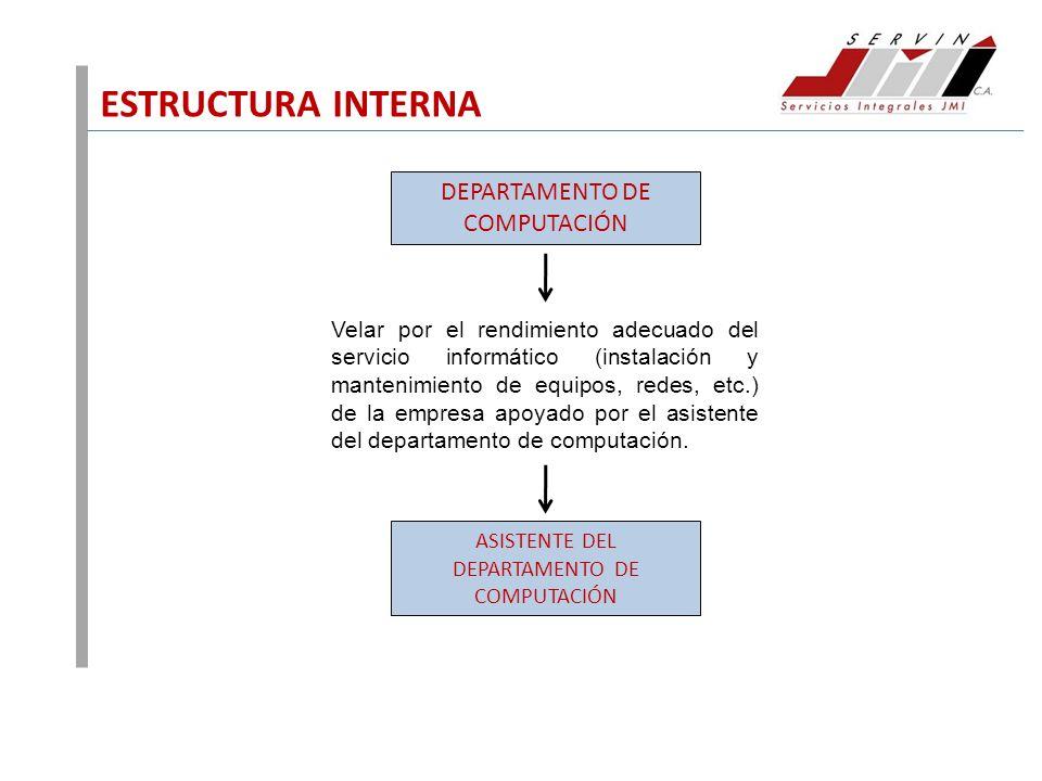 ESTRUCTURA INTERNA DEPARTAMENTO DE COMPUTACIÓN