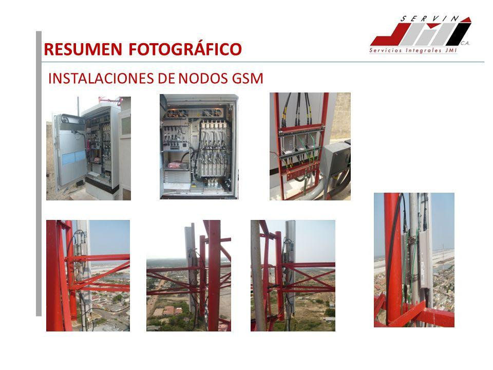 INSTALACIONES DE NODOS GSM