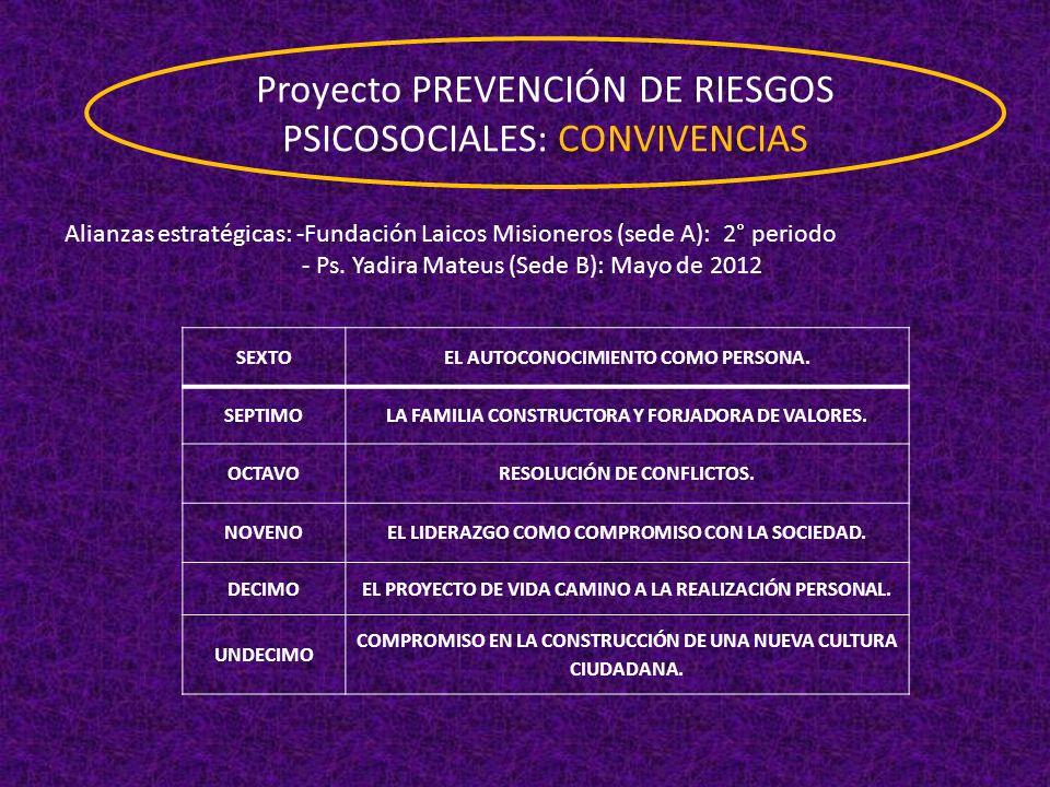 Proyecto PREVENCIÓN DE RIESGOS PSICOSOCIALES: CONVIVENCIAS