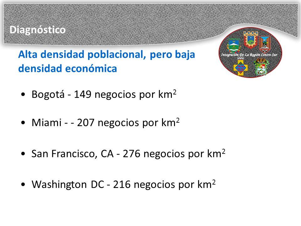Alta densidad poblacional, pero baja densidad económica