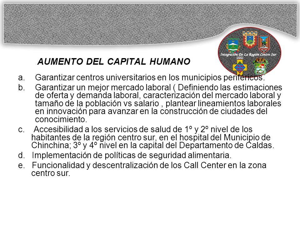 AUMENTO DEL CAPITAL HUMANO