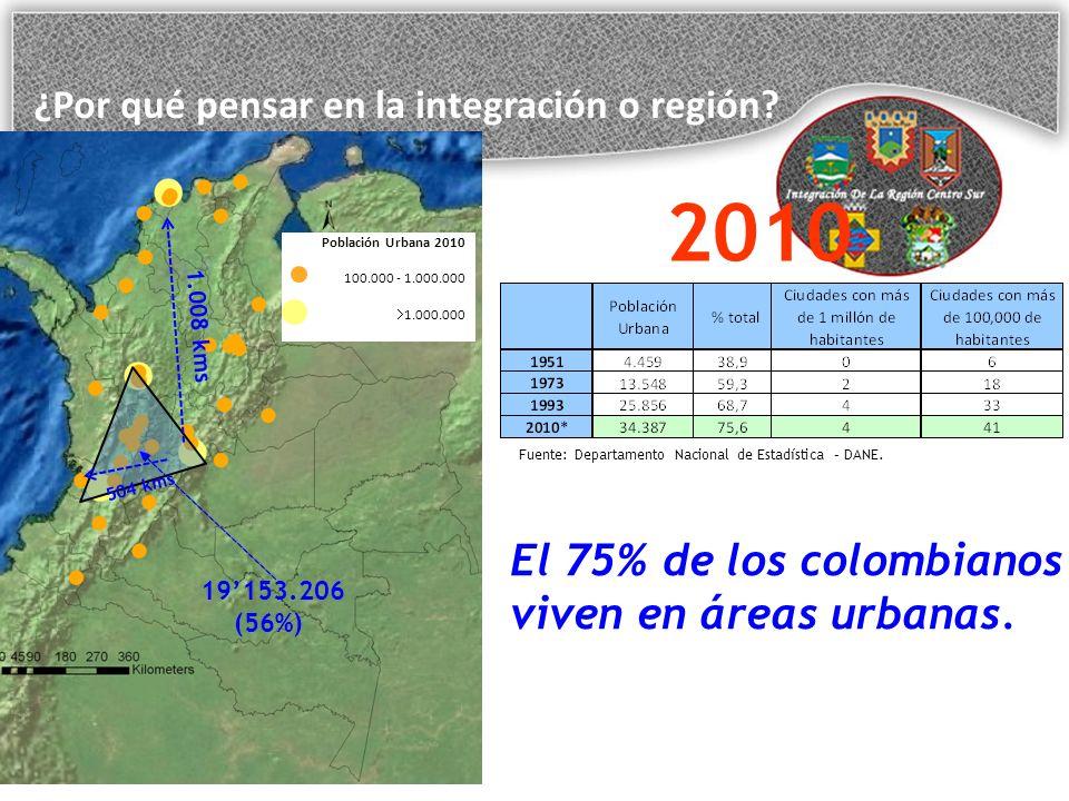 2010 El 75% de los colombianos viven en áreas urbanas.