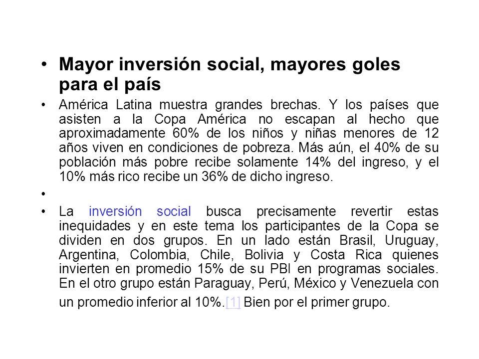 Mayor inversión social, mayores goles para el país
