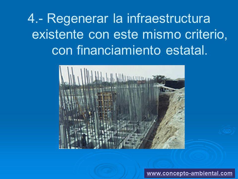 2424 4.- Regenerar la infraestructura existente con este mismo criterio, con financiamiento estatal.