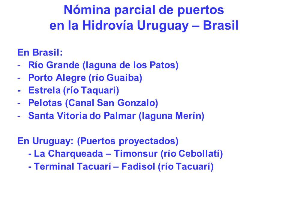 Nómina parcial de puertos en la Hidrovía Uruguay – Brasil