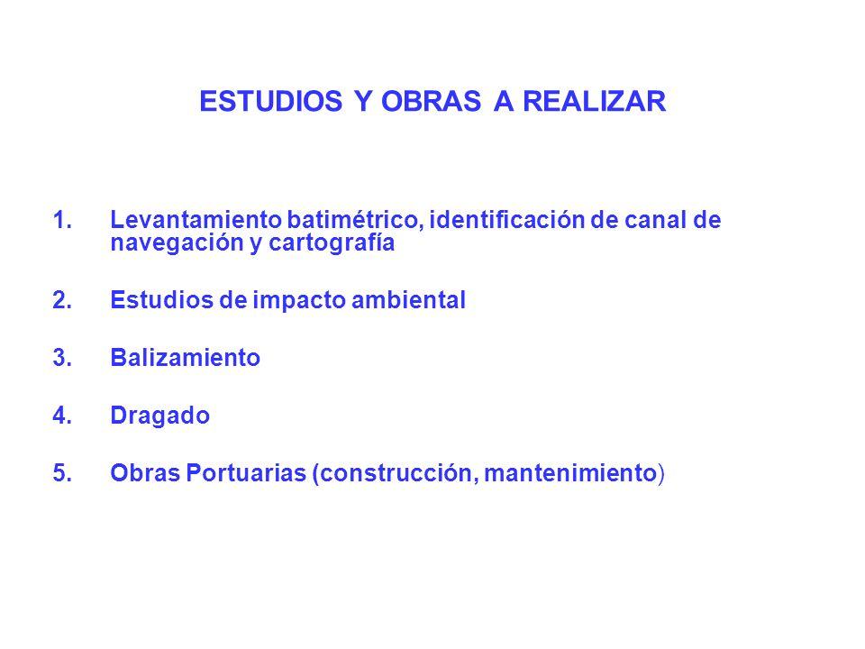ESTUDIOS Y OBRAS A REALIZAR