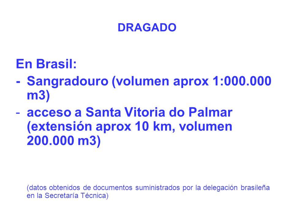 - Sangradouro (volumen aprox 1:000.000 m3)