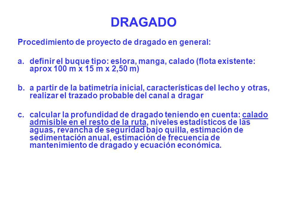 DRAGADO Procedimiento de proyecto de dragado en general:
