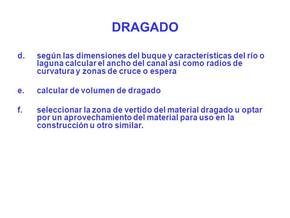 DRAGADO