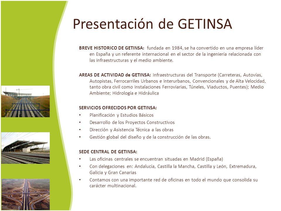 Presentación de GETINSA