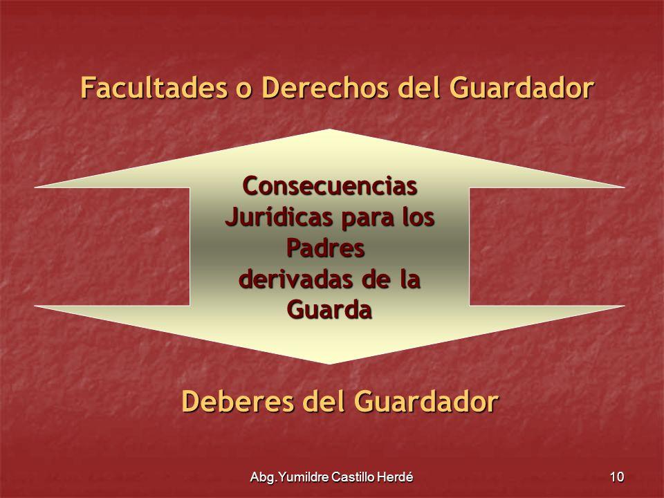 Facultades o Derechos del Guardador