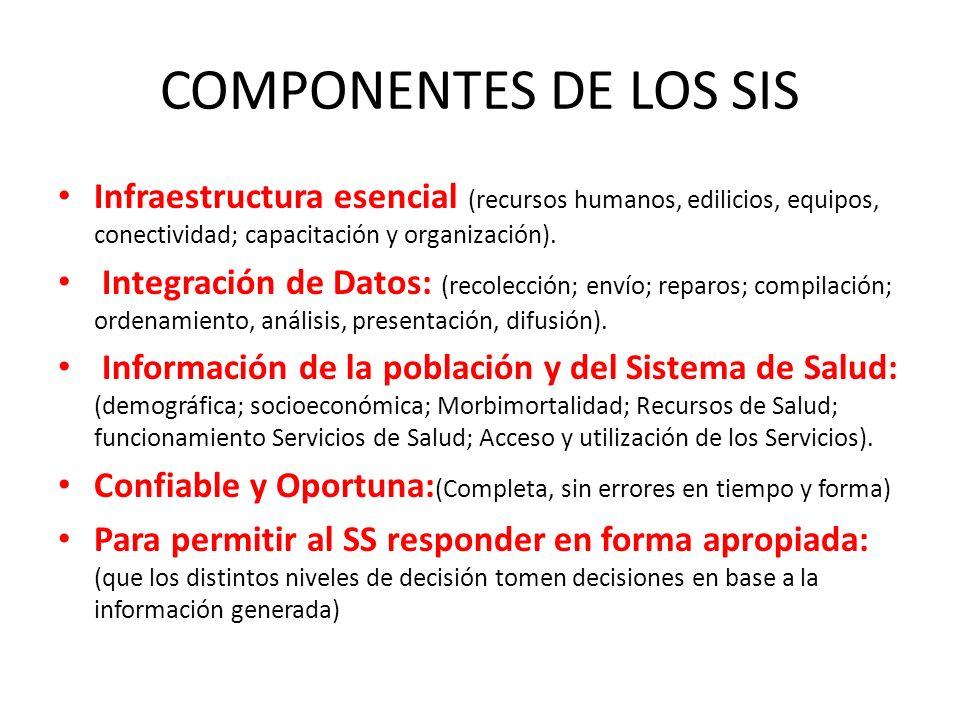 COMPONENTES DE LOS SIS Infraestructura esencial (recursos humanos, edilicios, equipos, conectividad; capacitación y organización).