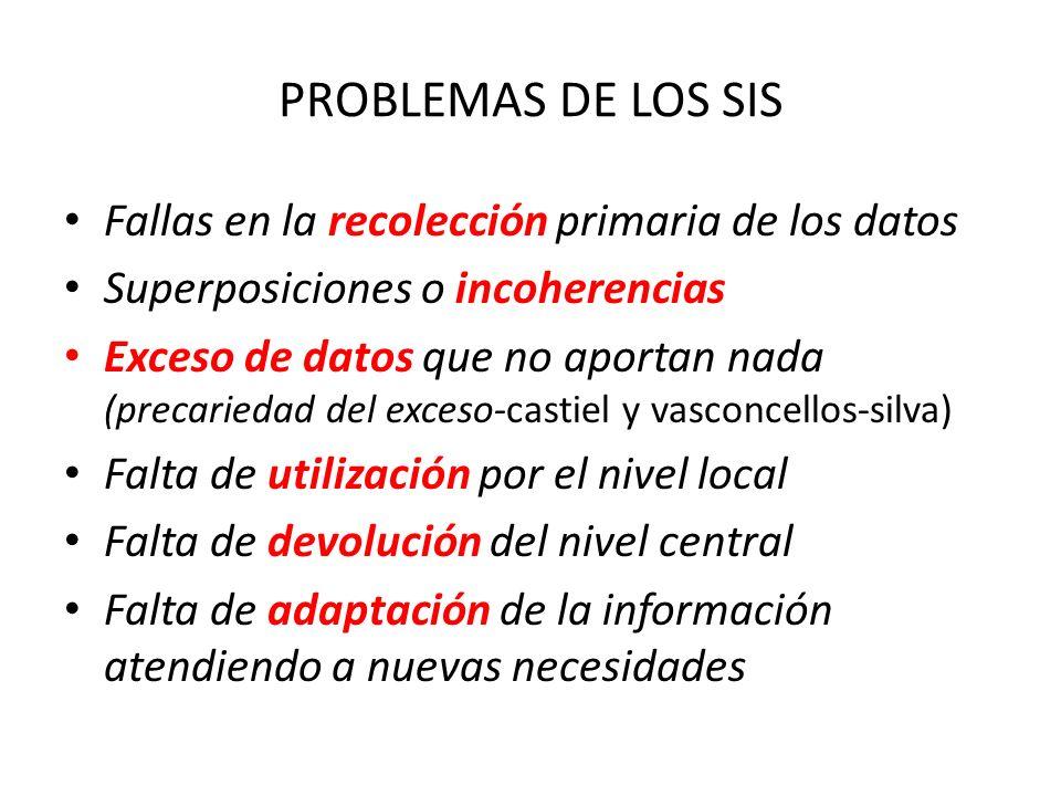 PROBLEMAS DE LOS SIS Fallas en la recolección primaria de los datos