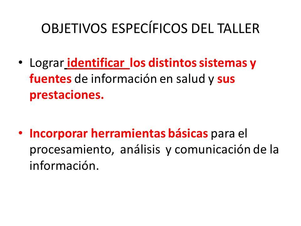 OBJETIVOS ESPECÍFICOS DEL TALLER