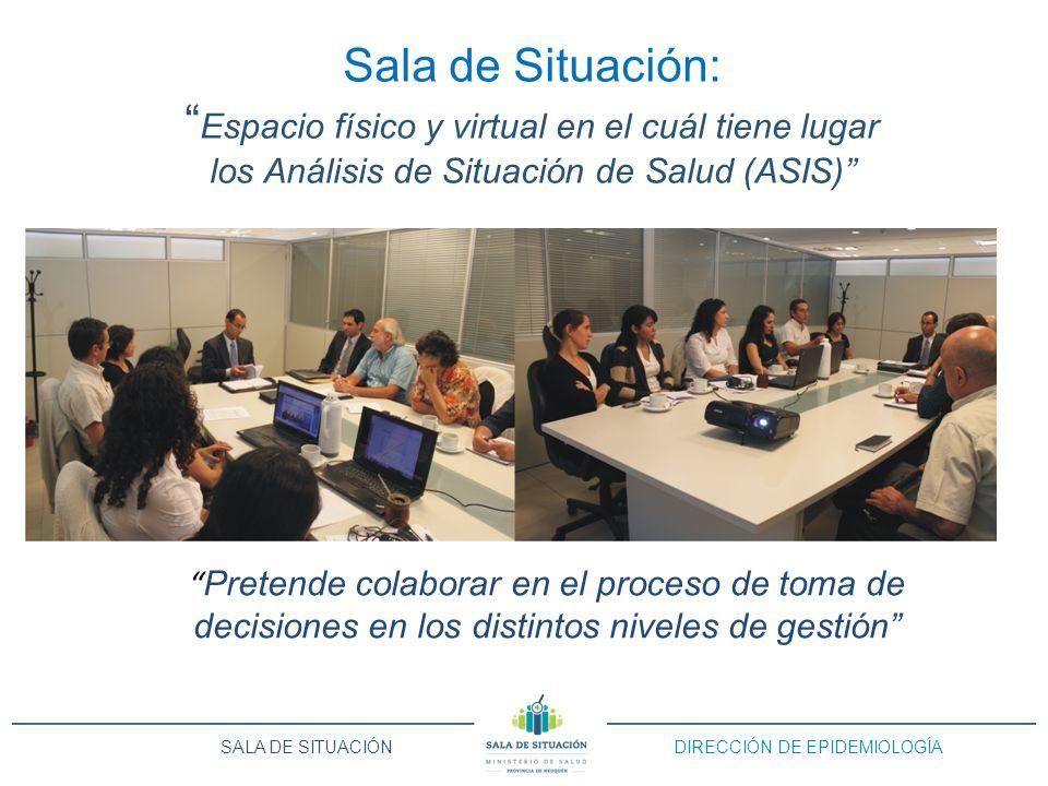 Sala de Situación: Espacio físico y virtual en el cuál tiene lugar los Análisis de Situación de Salud (ASIS)