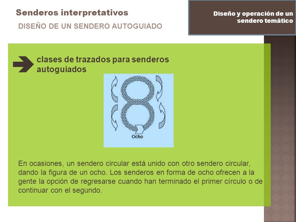  Senderos interpretativos