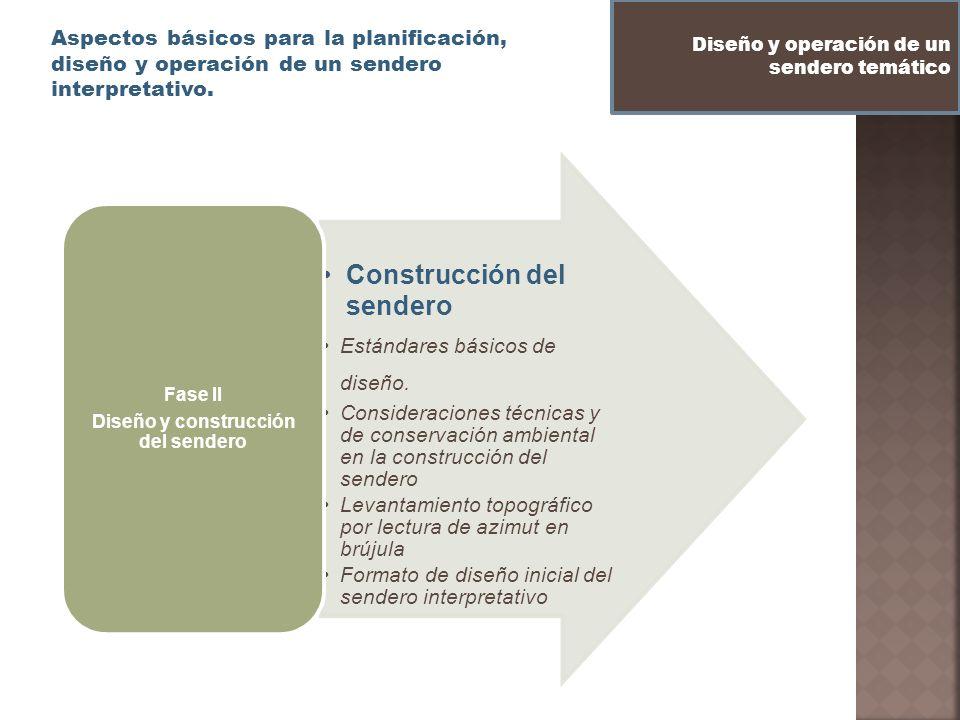 Diseño y construcción del sendero