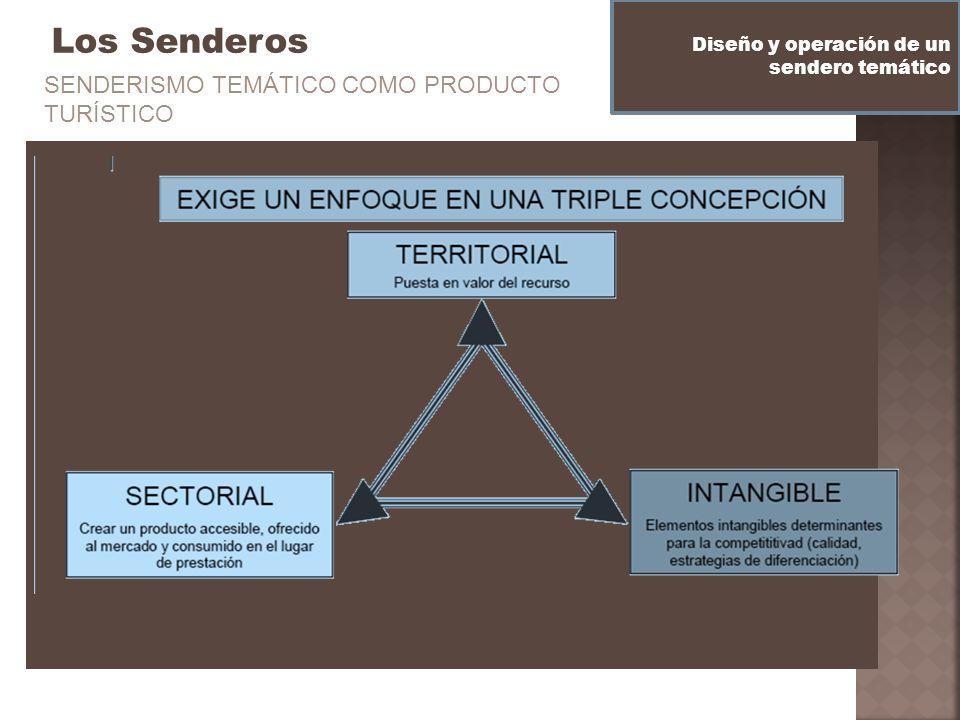Los Senderos SENDERISMO TEMÁTICO COMO PRODUCTO TURÍSTICO