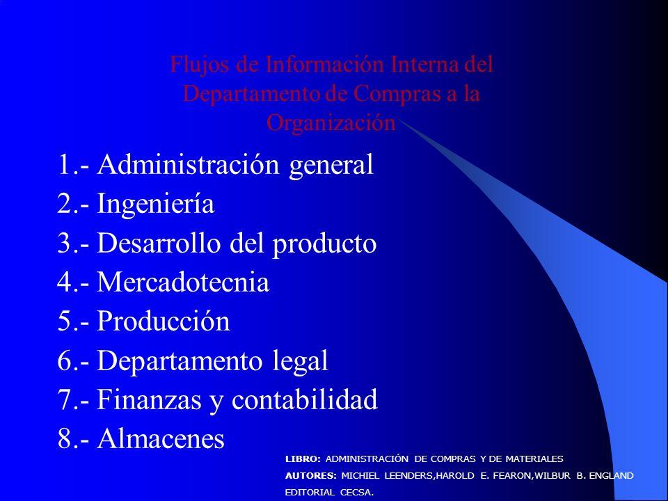1.- Administración general 2.- Ingeniería 3.- Desarrollo del producto
