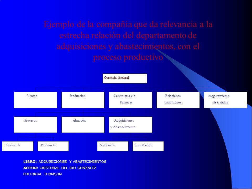 Ejemplo de la compañía que da relevancia a la estrecha relación del departamento de adquisiciones y abastecimientos, con el proceso productivo