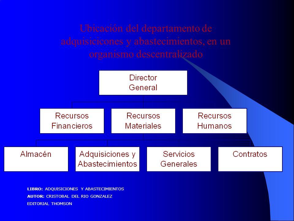 Ubicación del departamento de adquisicicones y abastecimientos, en un organismo descentralizado