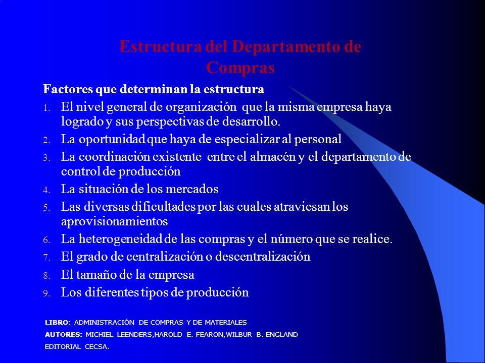 Estructura del Departamento de Compras