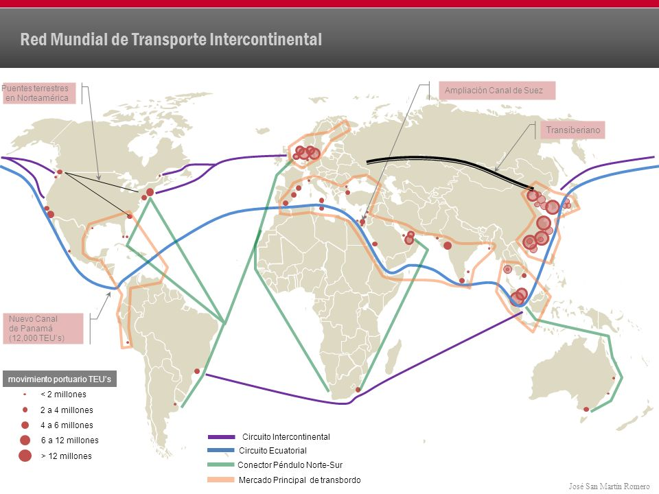 Red Mundial de Transporte Intercontinental