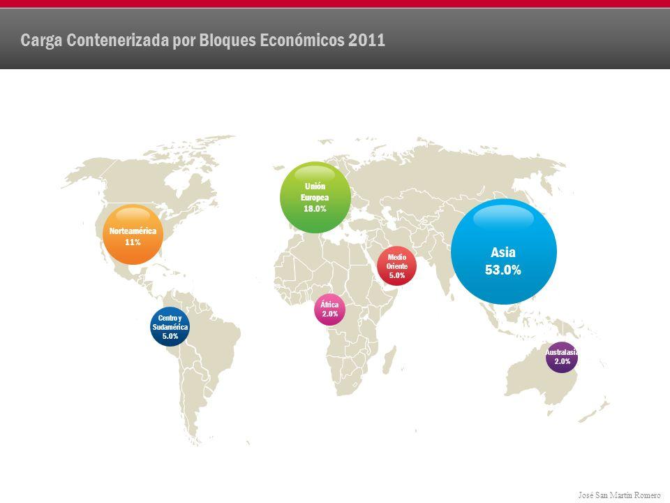 Carga Contenerizada por Bloques Económicos 2011