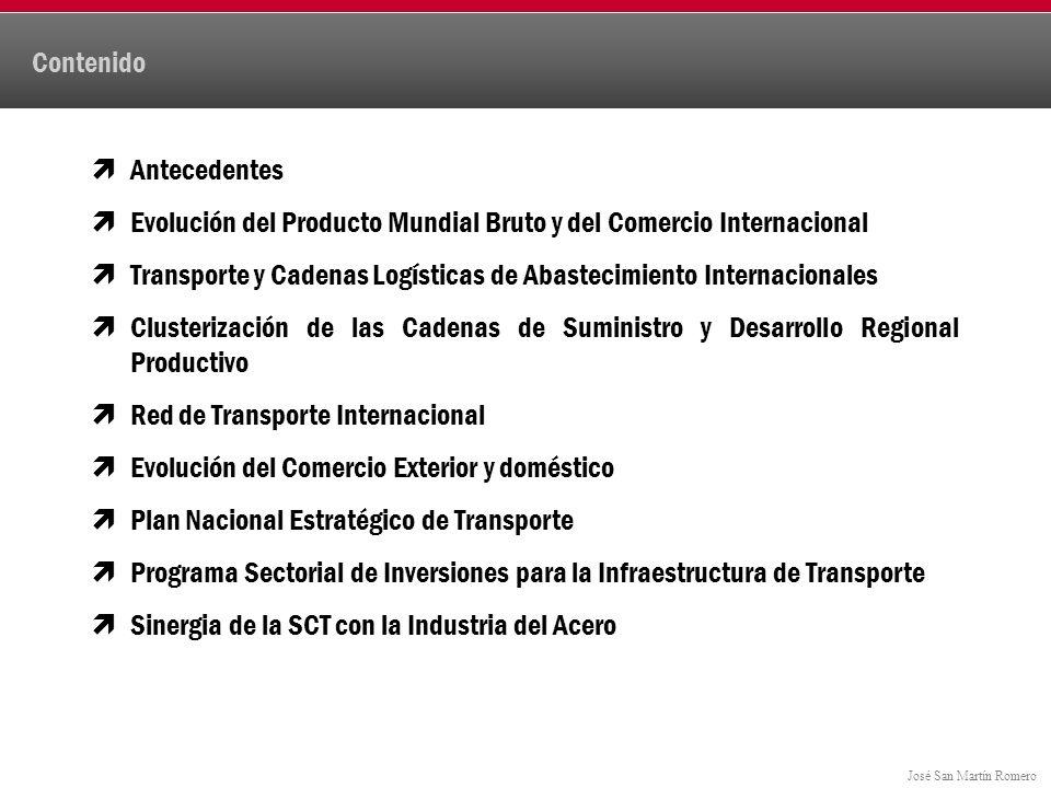 Contenido Antecedentes. Evolución del Producto Mundial Bruto y del Comercio Internacional.