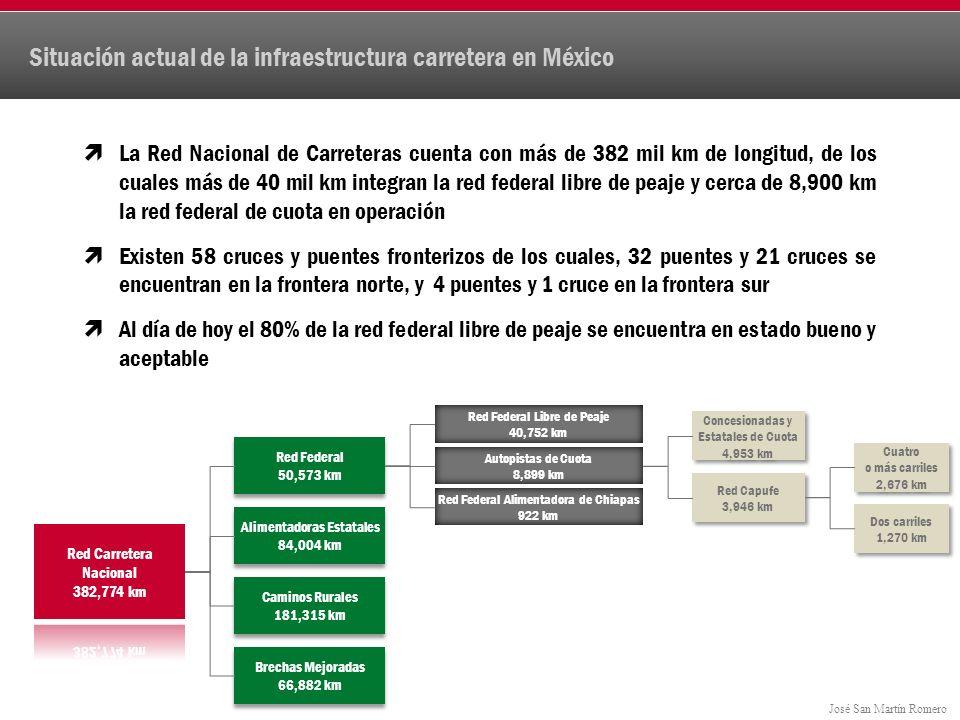 Situación actual de la infraestructura carretera en México