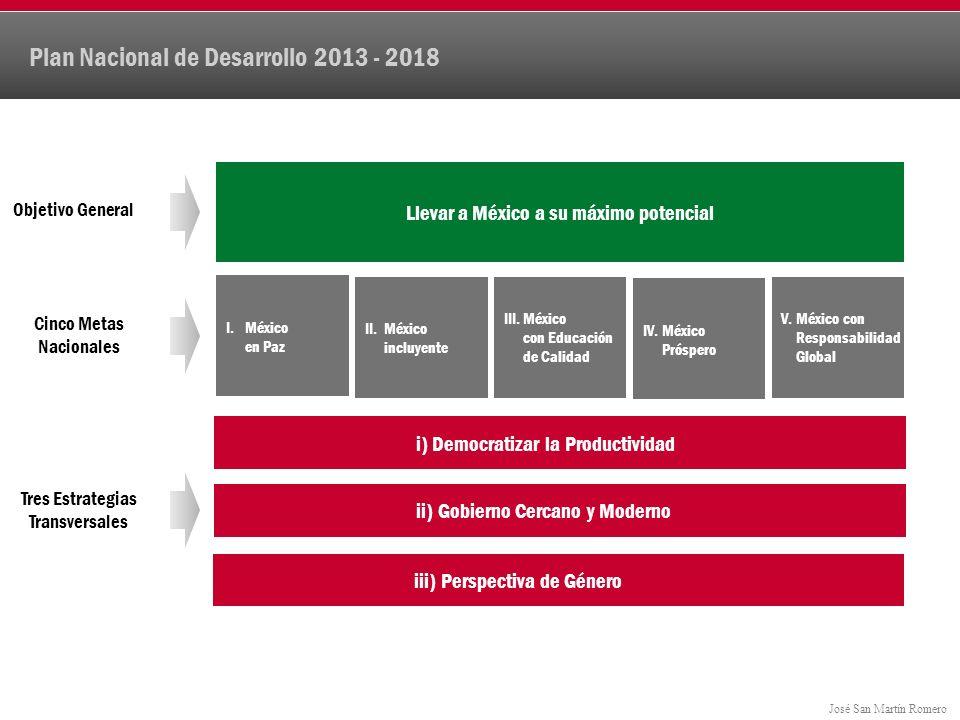 Plan Nacional de Desarrollo 2013 - 2018
