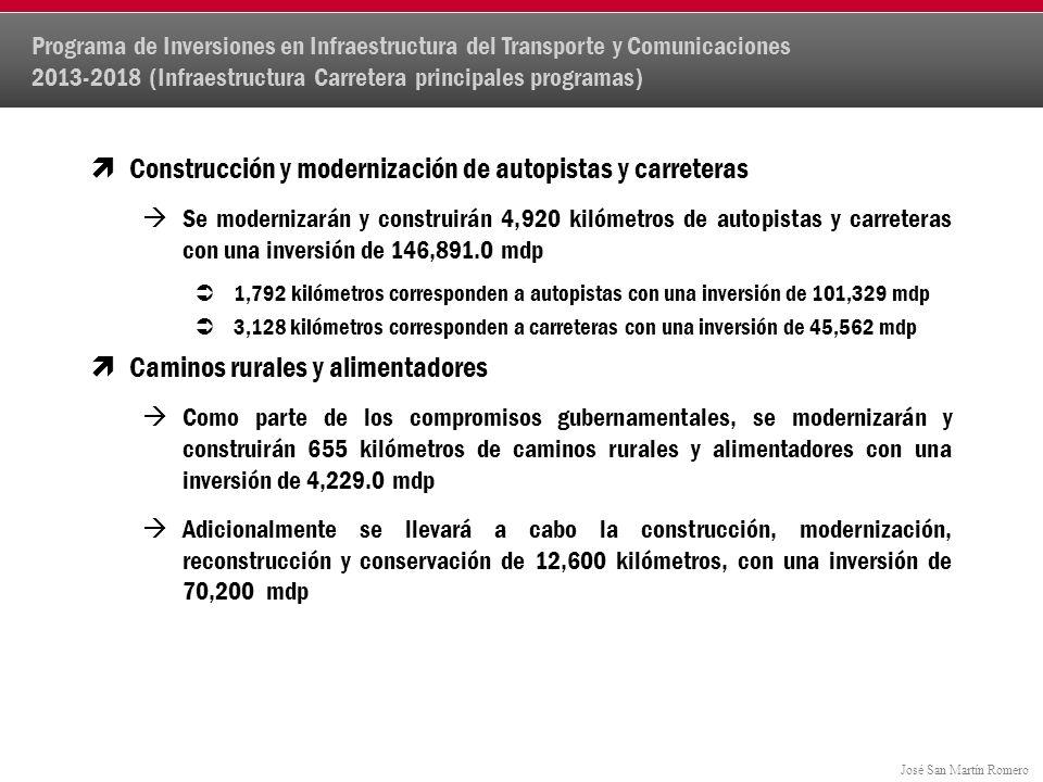 Construcción y modernización de autopistas y carreteras