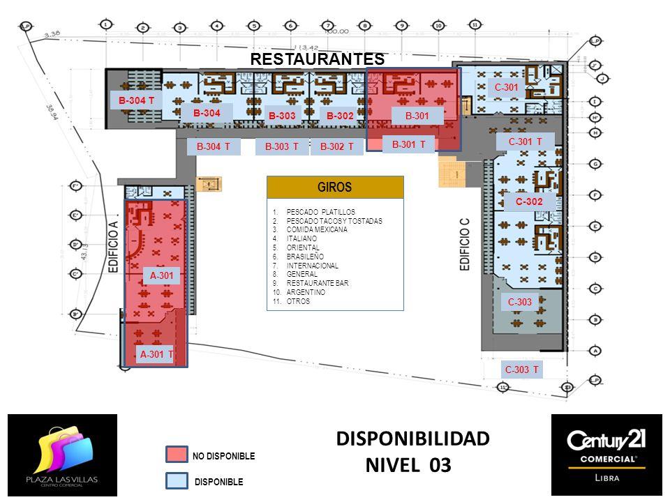 DISPONIBILIDAD NIVEL 03 RESTAURANTES GIROS C-303 C-303 T C-301 C-301 T