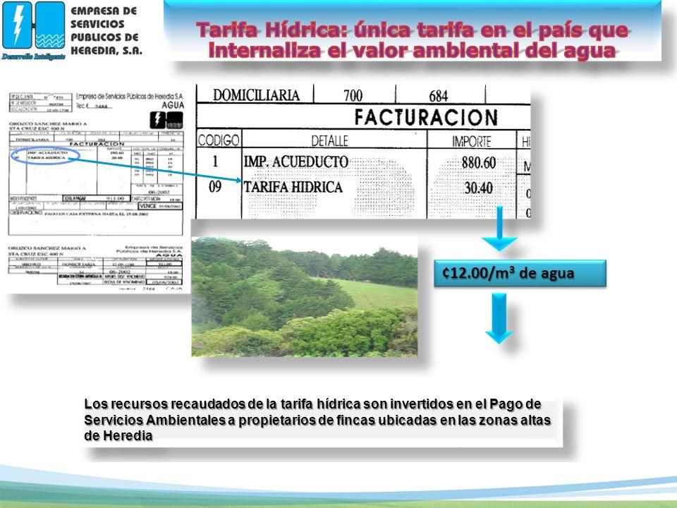 Tarifa Hídrica: única tarifa en el país que internaliza el valor ambiental del agua