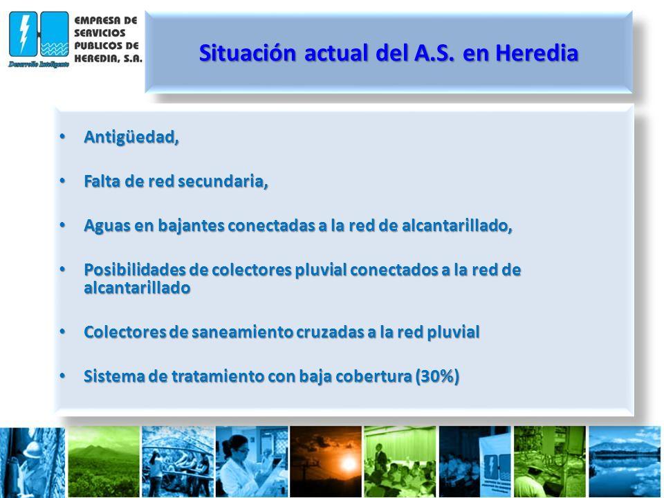 Situación actual del A.S. en Heredia