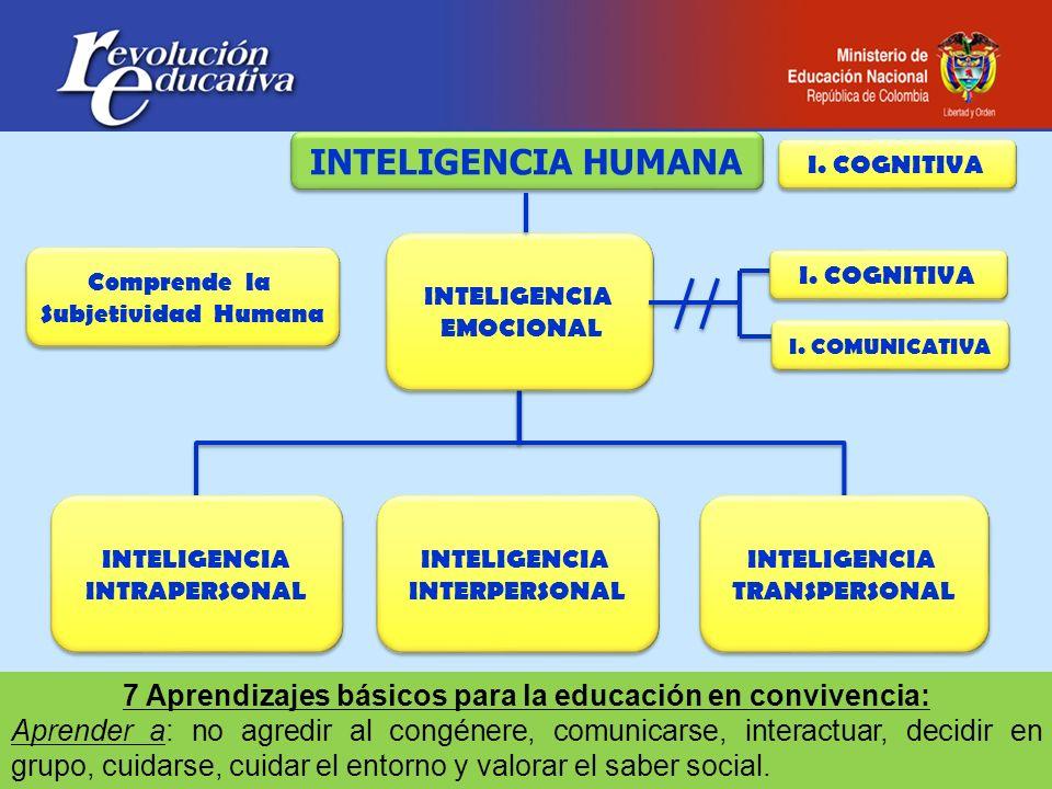7 Aprendizajes básicos para la educación en convivencia: